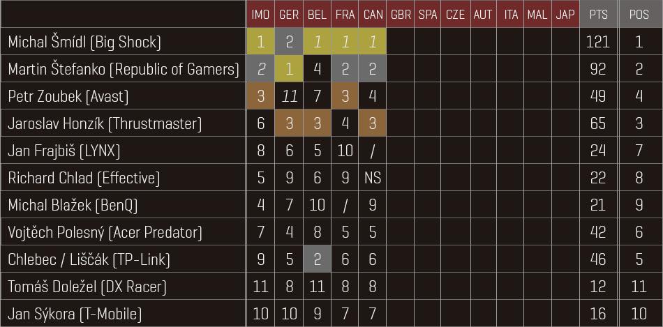 ChampionshipWeb-Rnd05fix