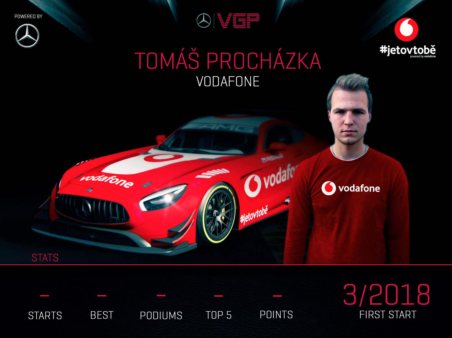 Vodafone Procházka