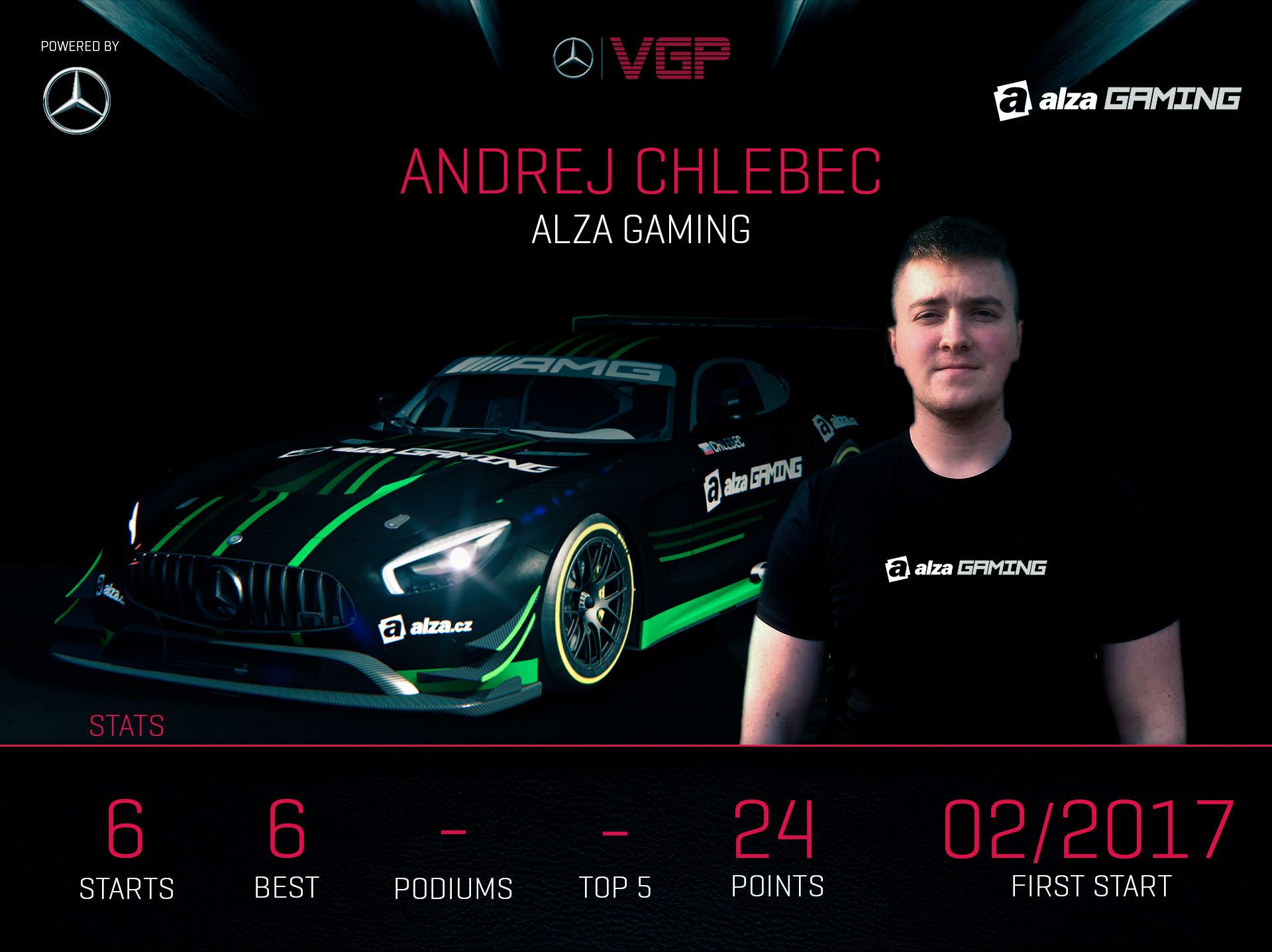 Chlebec Alza Gaming