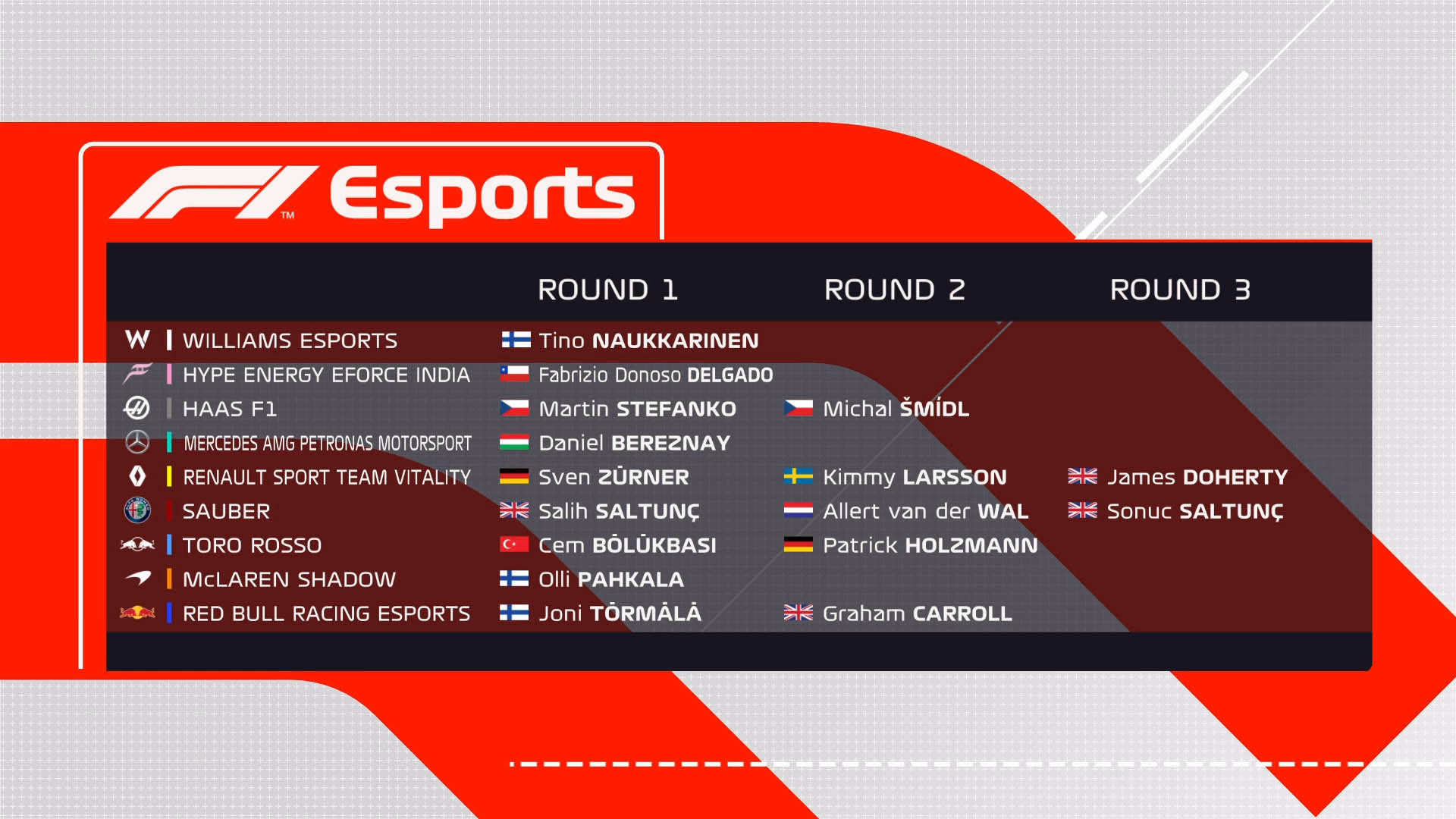 F1 Esports Pro Draft